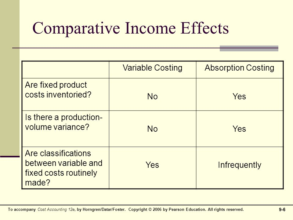 Comparative Income Effects 7 Variable Costing Absorption How Do
