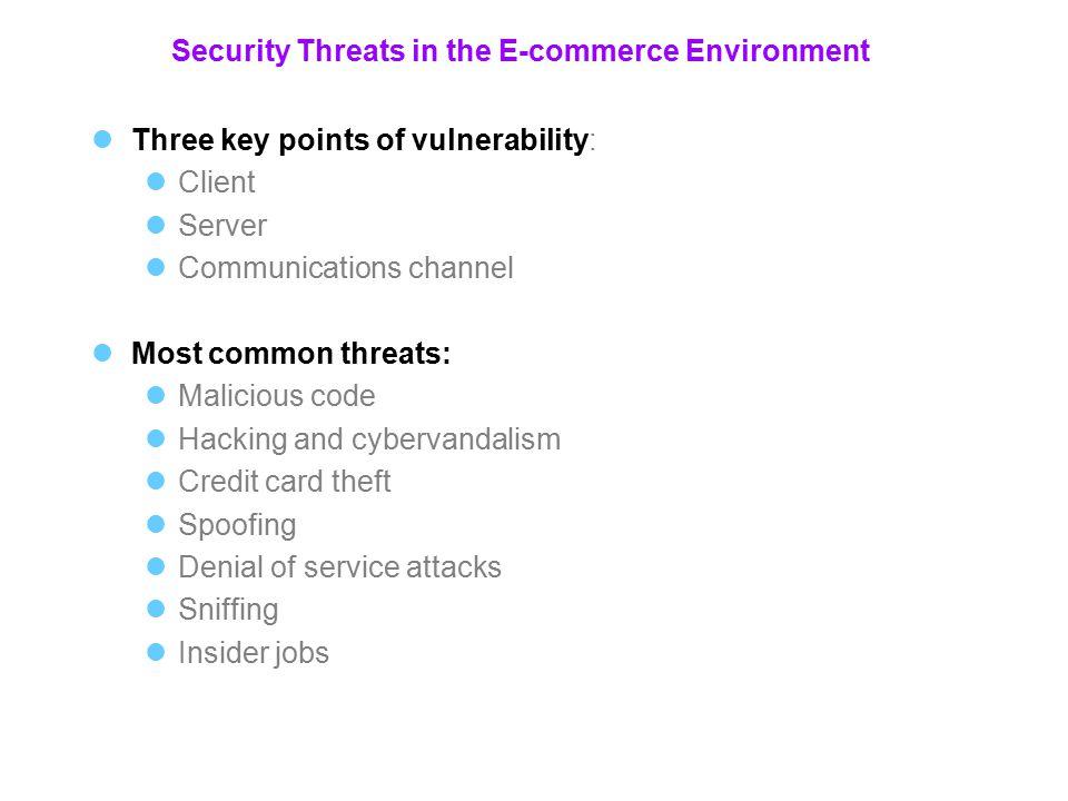e commerce attacks
