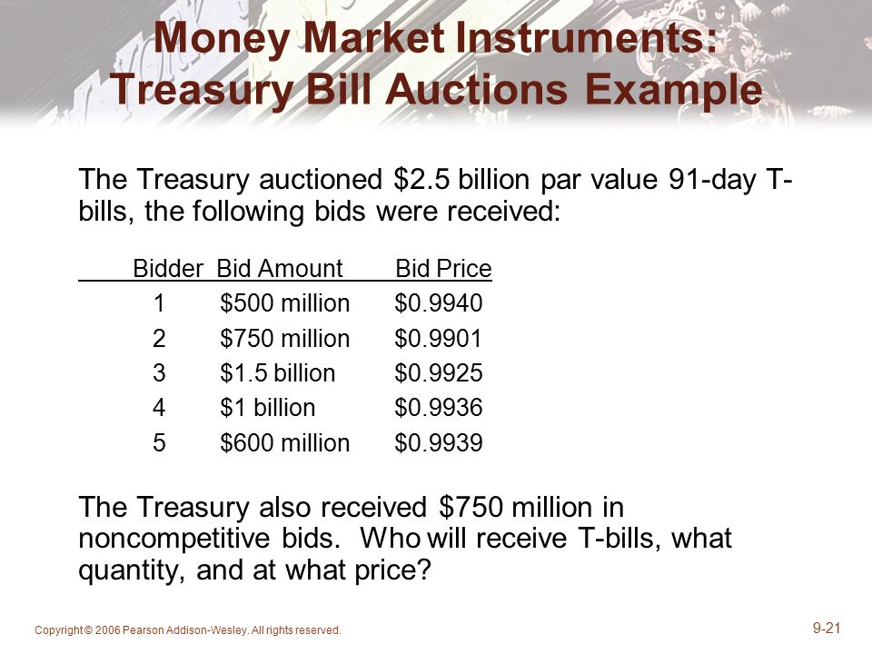 Money Market Instruments: Treasury Bill Auctions Example