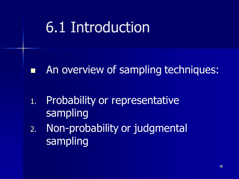 6.1 Introduction An overview of sampling techniques: