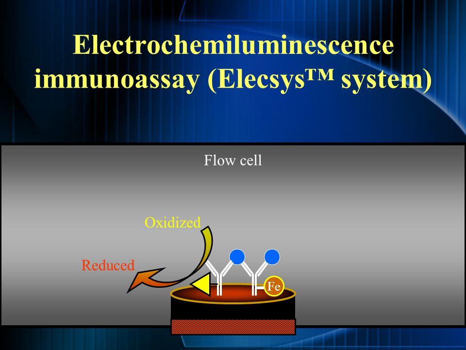 Roche electrochemiluminescence immunoassay