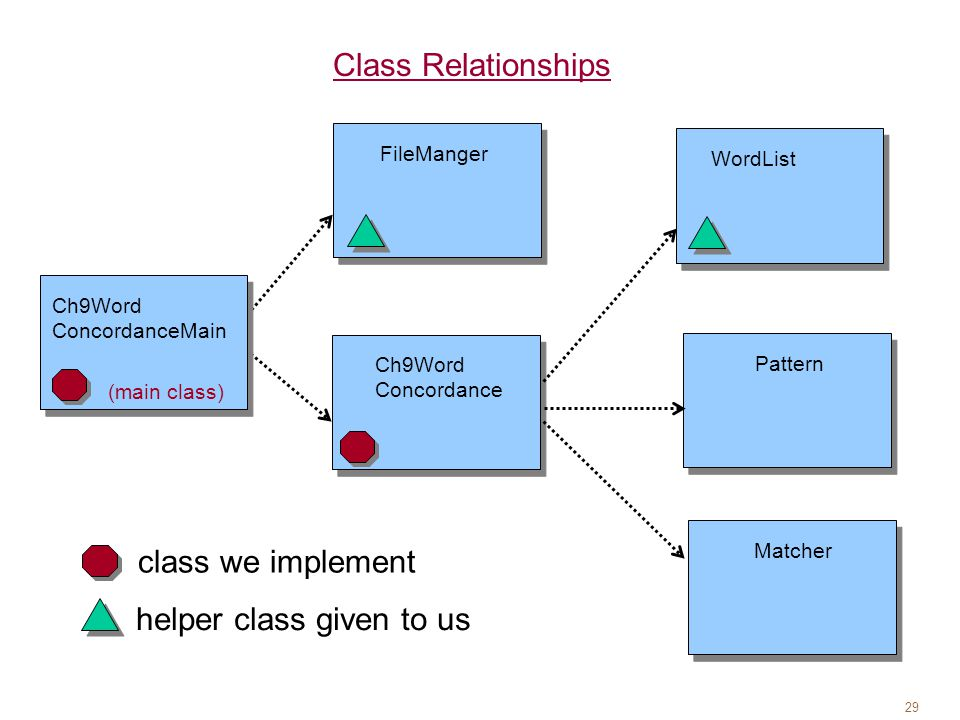 matcher class in java