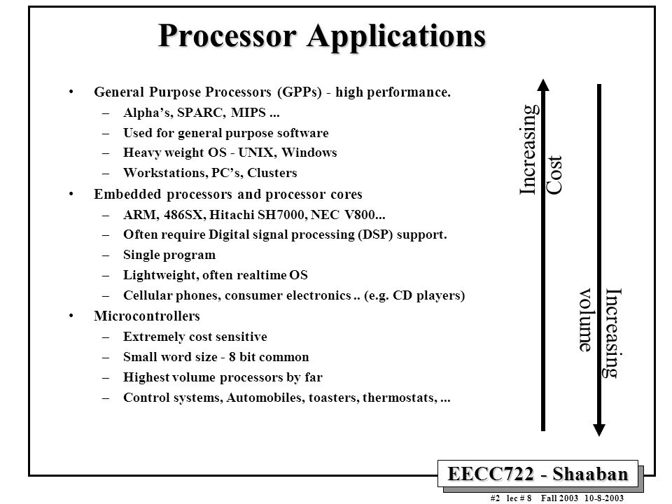 Digital Signal Processor (DSP) Architecture - ppt download
