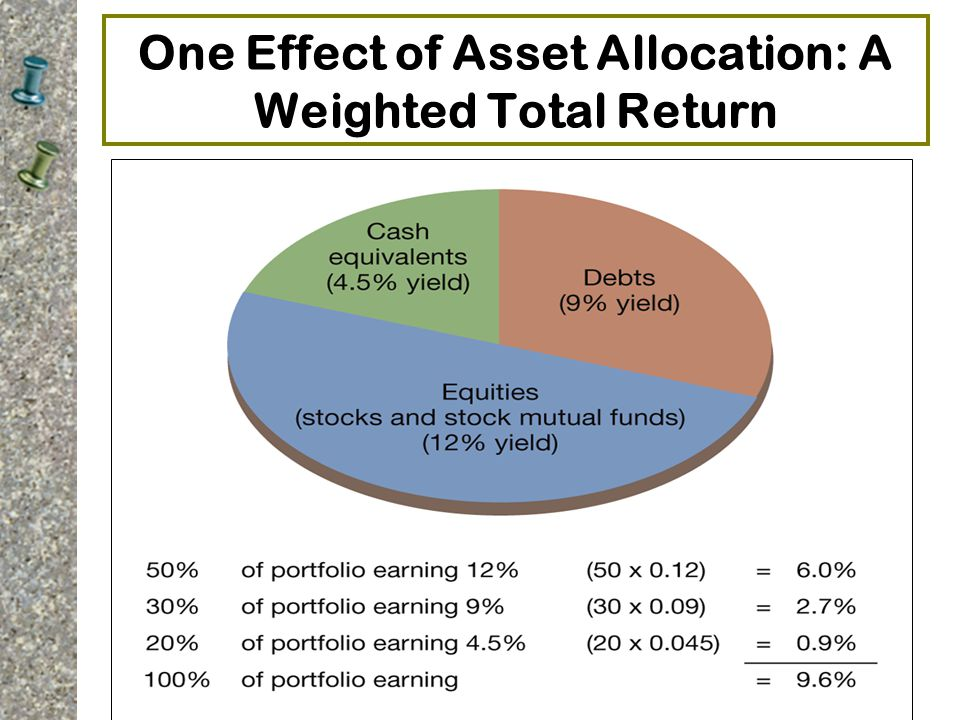 One Effect of Asset Allocation: A Weighted Total Return
