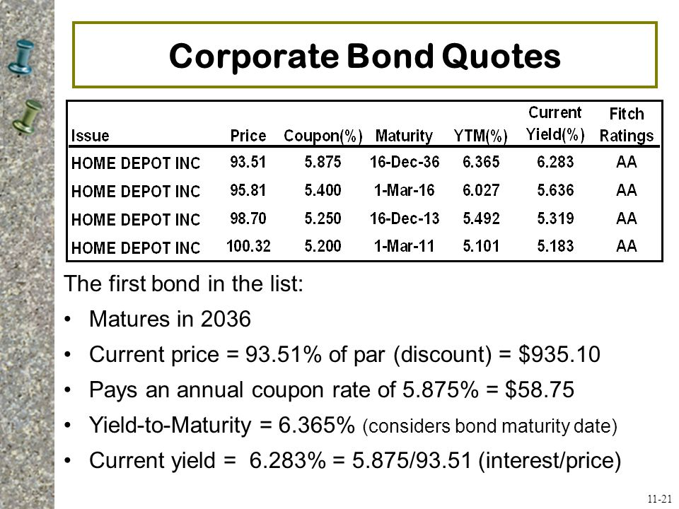 Corporate Bond Quotes The first bond in the list: Matures in 2036