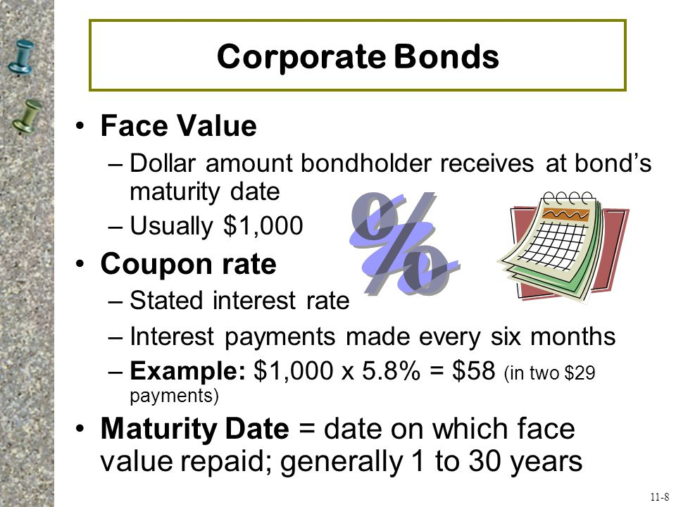 Corporate Bonds Face Value Coupon rate