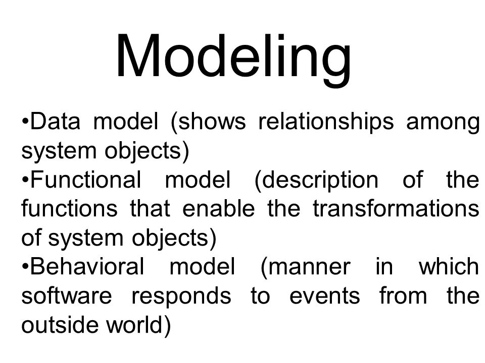 Modeling Data model (shows relationships among system objects)