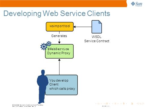 Services with Java™ Technology - ppt download