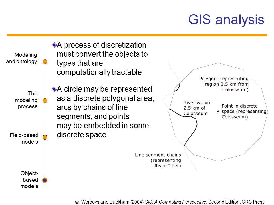 Models of geospatial information - ppt download