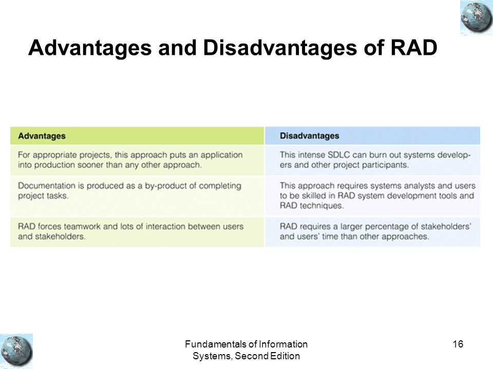 Advantages and Disadvantages of RAD