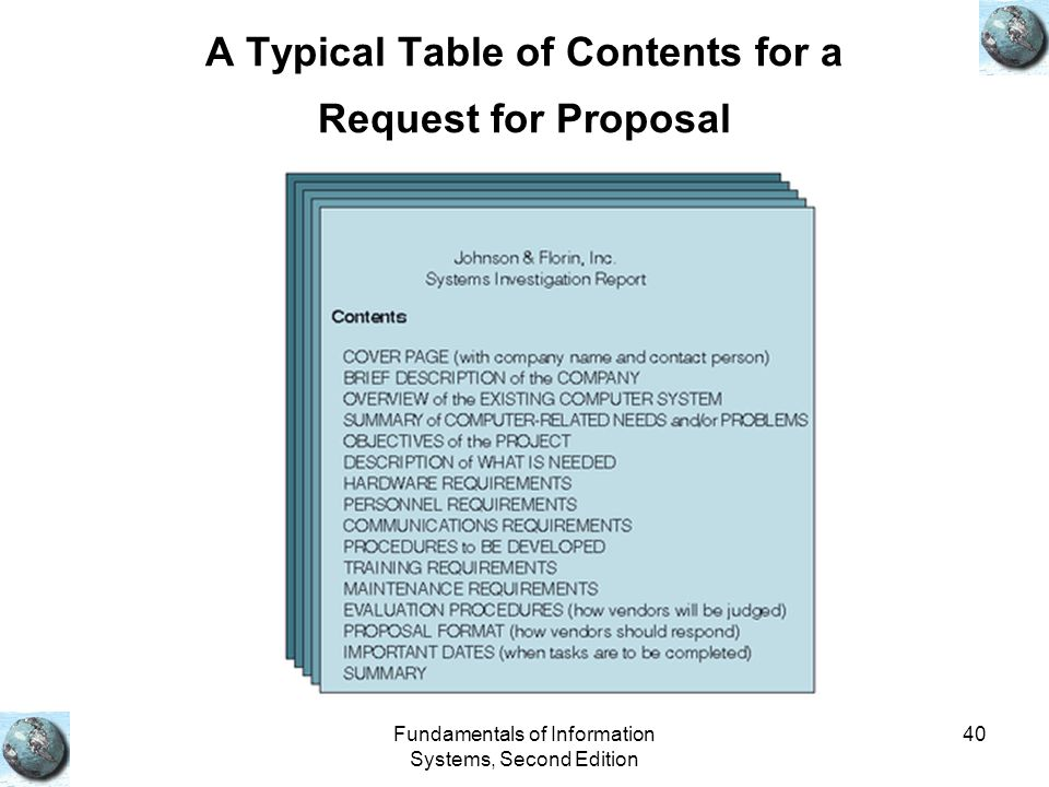 A Typical Table of Contents for a Request for Proposal