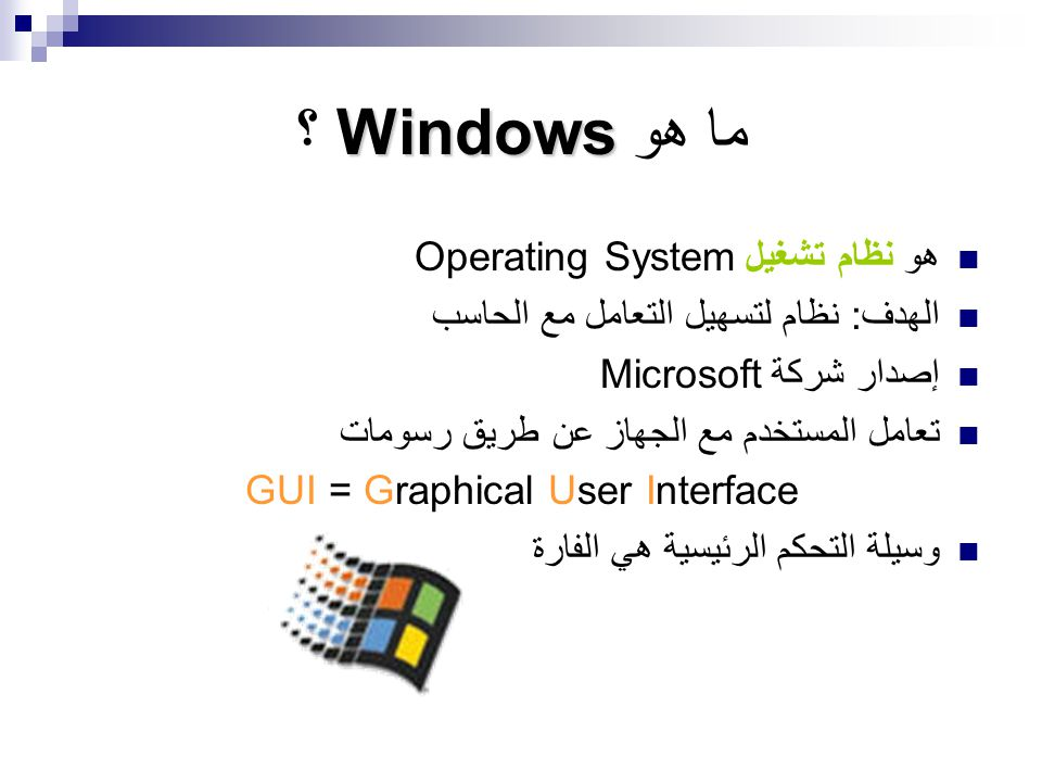 GUI = Graphical User Interface