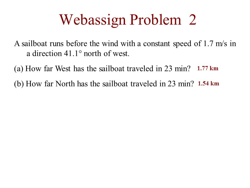 Webassign Problem 2 A sailboat runs before the wind with a constant speed of 1.7 m/s in a direction 41.1° north of west.