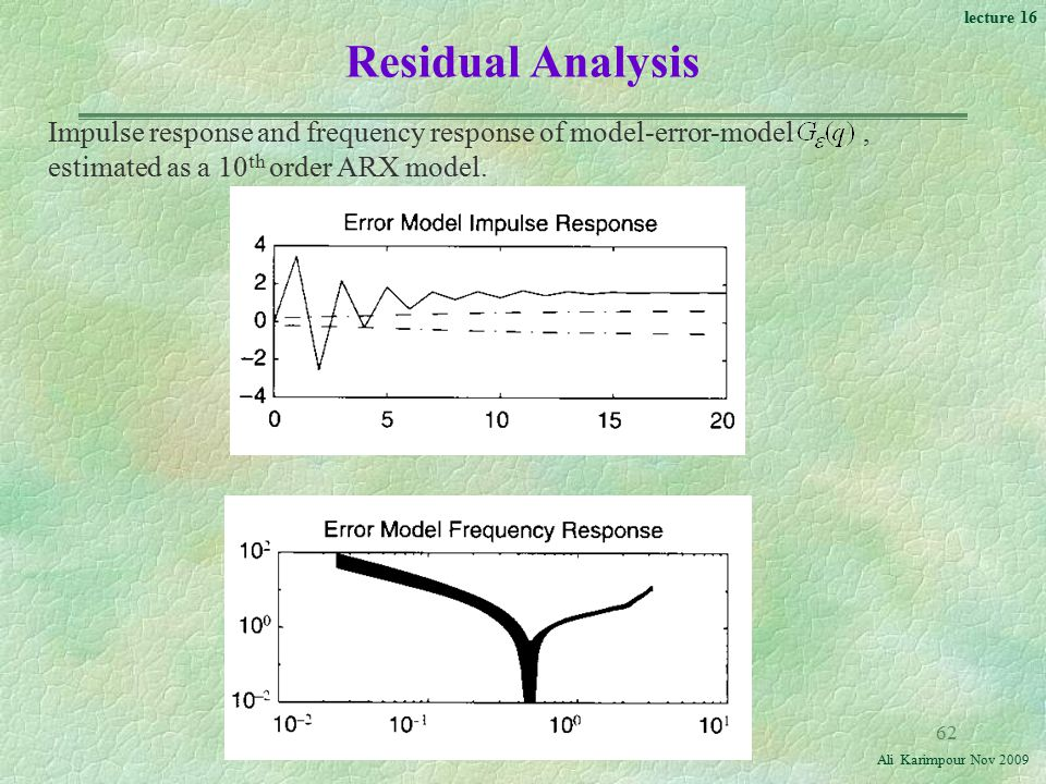 Residual Analysis Impulse response and frequency response of model-error-model , estimated as a 10th order ARX model.