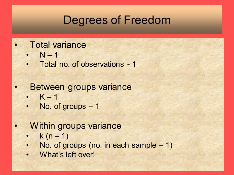Degrees of Freedom Total variance Between groups variance