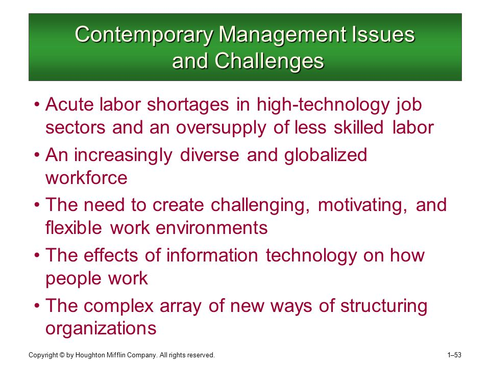 contemporary issues in management assignment
