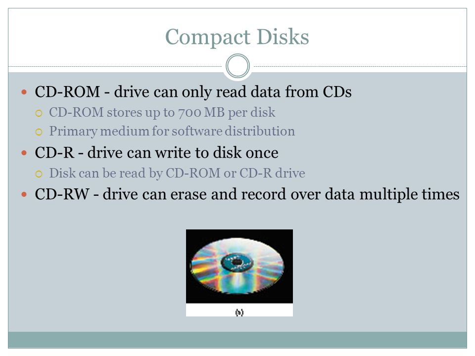 Compact Disks CD-ROM - drive can only read data from CDs