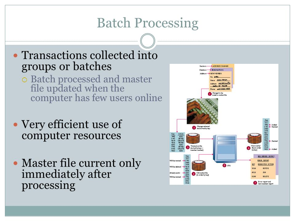 Batch Processing Transactions collected into groups or batches