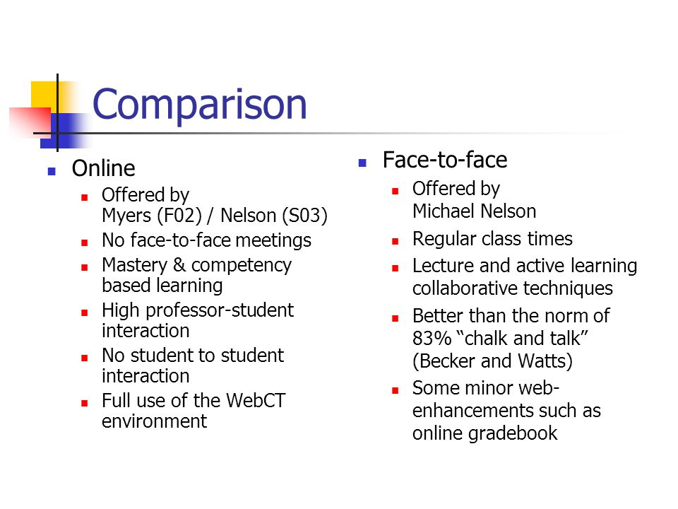 similarities between online and face-to-face learning