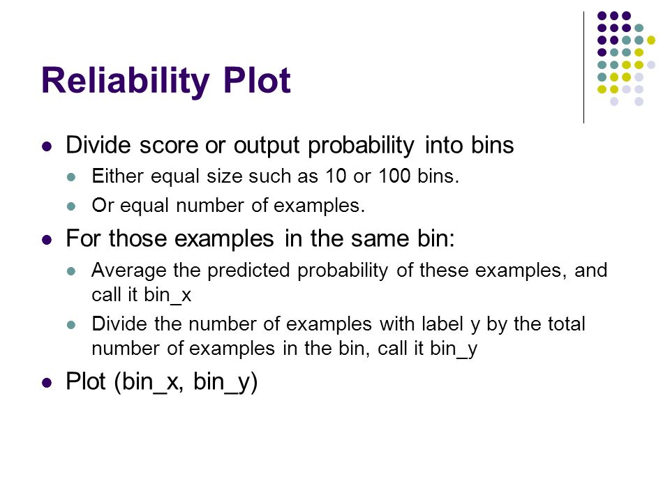 Reliability Plot Divide score or output probability into bins
