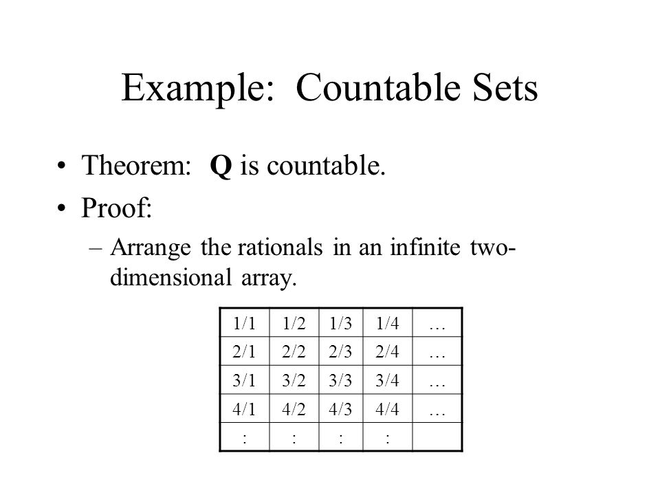 Countable set example.