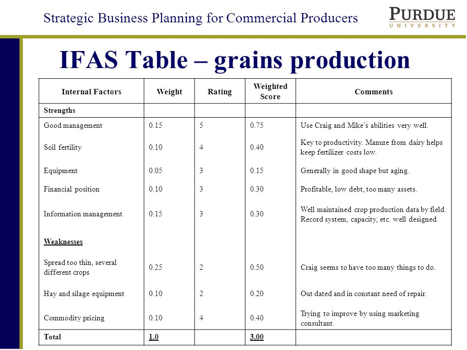 ifas table
