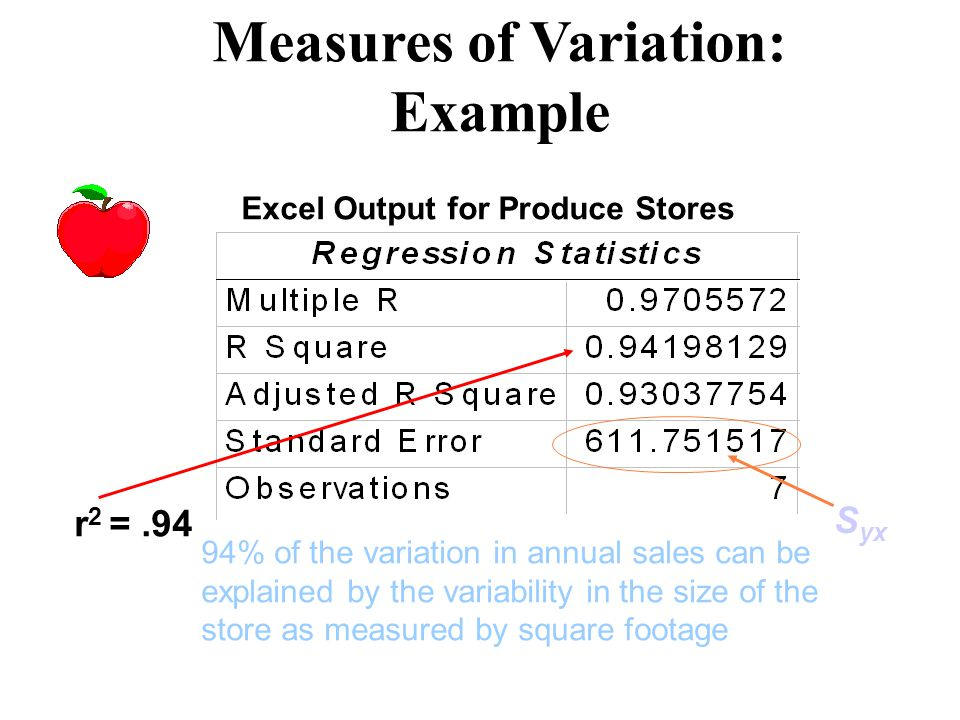 Measures of Variation: Example Excel Output for Produce Stores