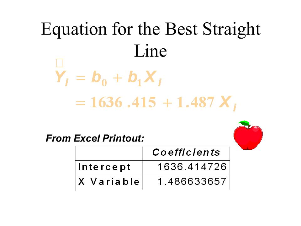 Equation for the Best Straight Line