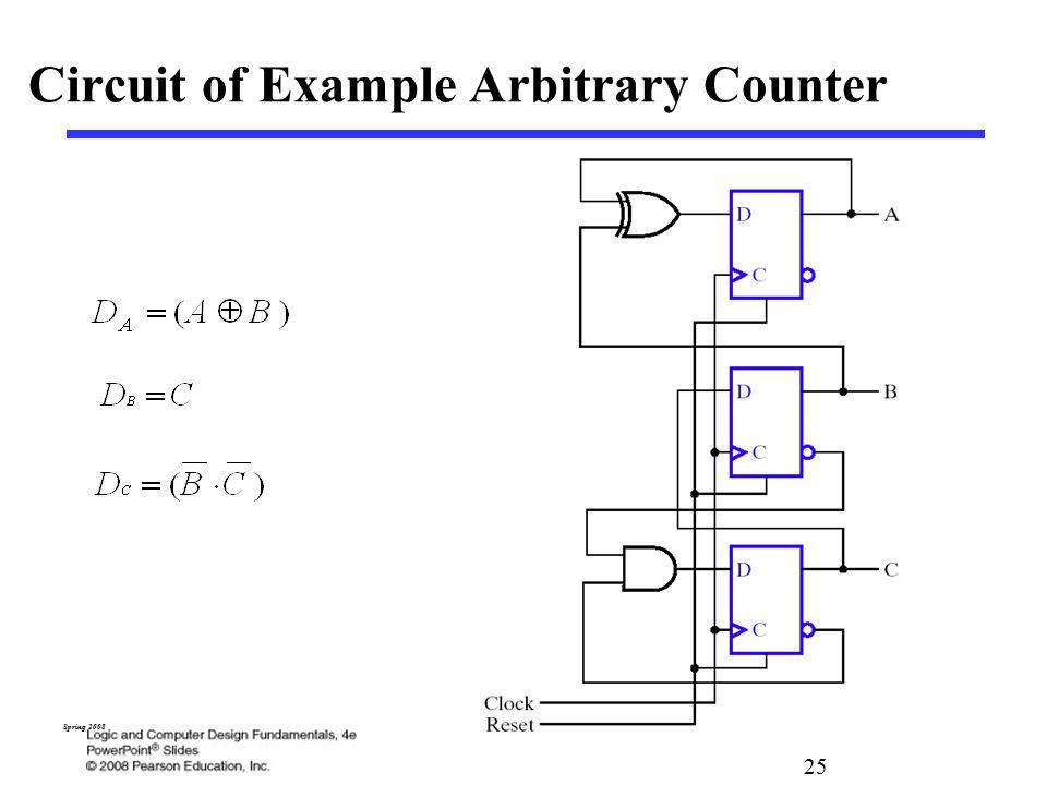 logic and computer design fundamentals registers and