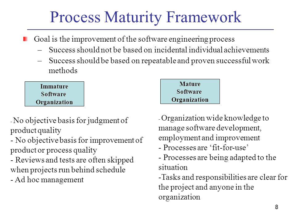 R&D SDM 1 Software Process Improvement Capability Maturity