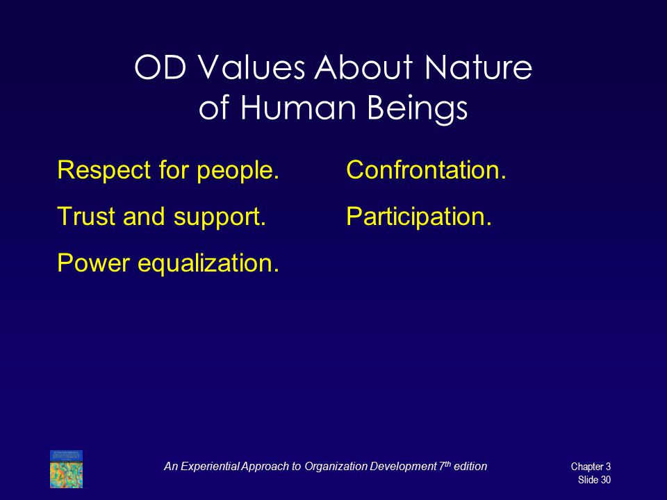 OD Values About Nature of Human Beings