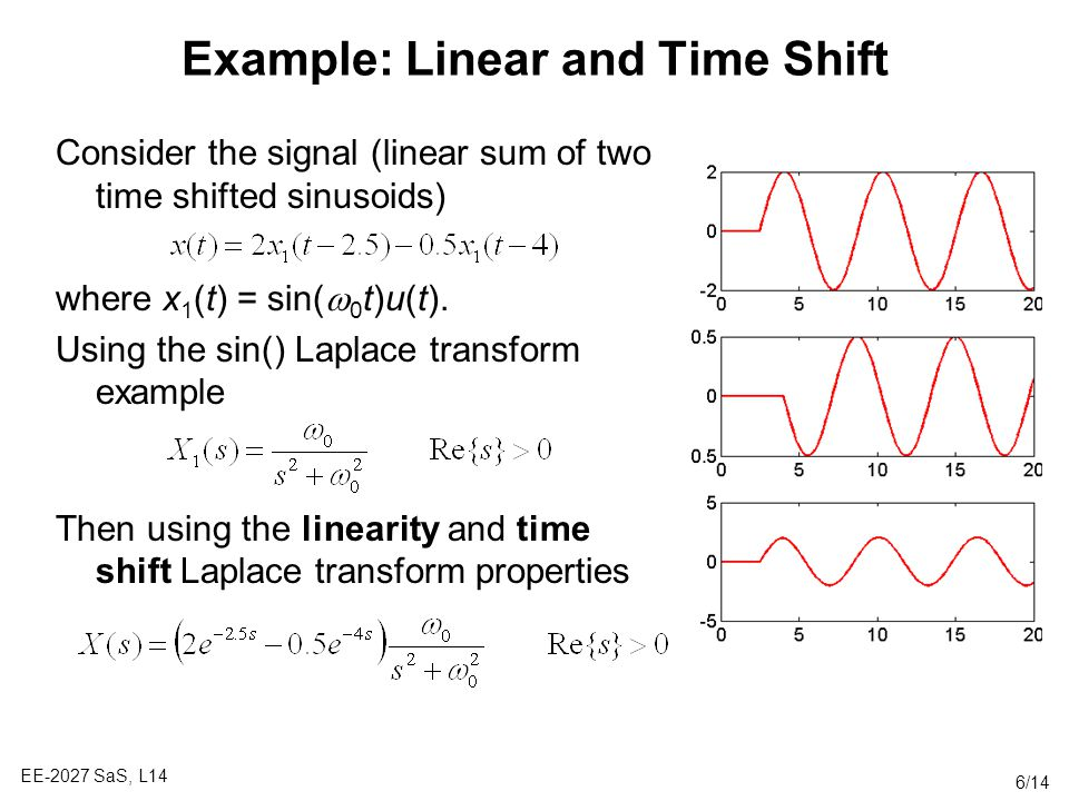 Example: Linear and Time Shift