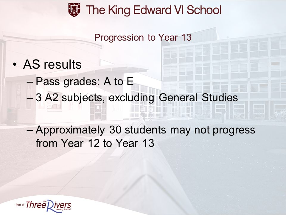 AS results Pass grades: A to E