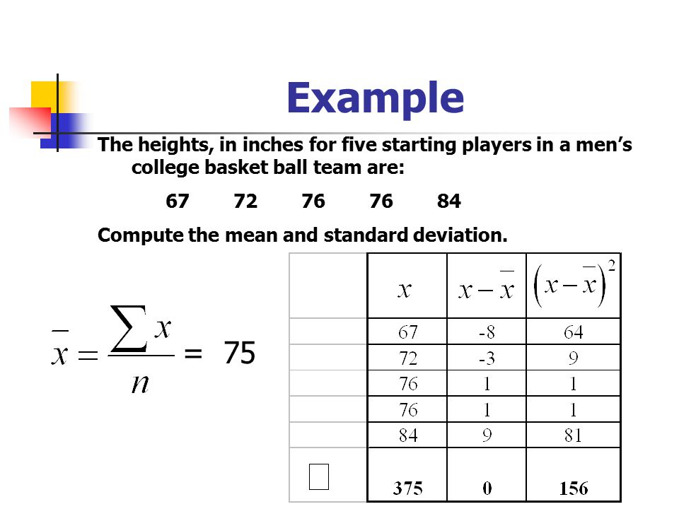 Example The heights, in inches for five starting players in a men's college basket ball team are:
