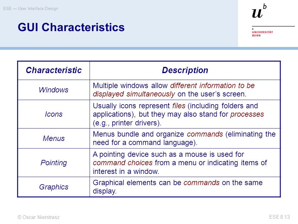GUI Characteristics Characteristic Description Windows
