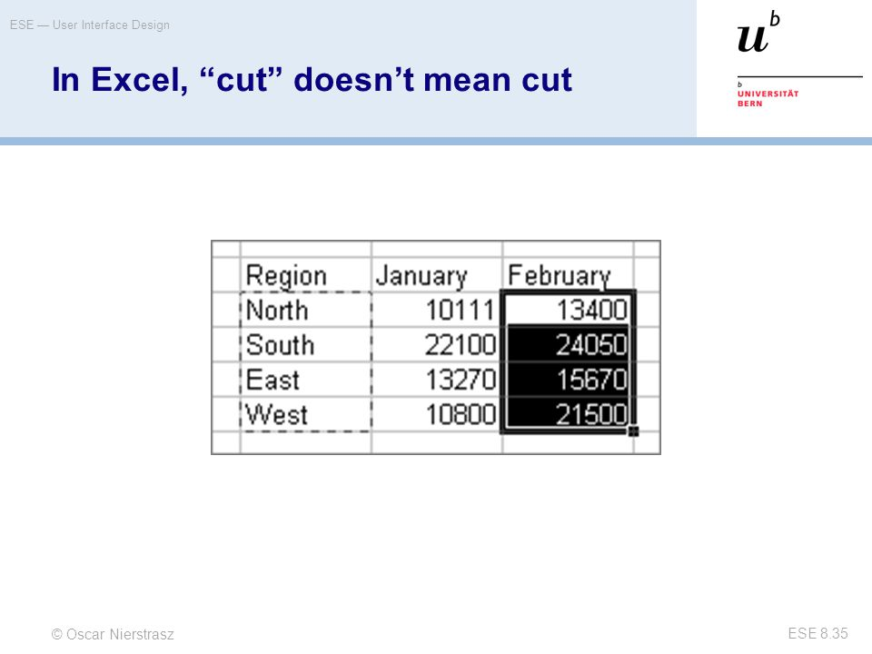 In Excel, cut doesn't mean cut