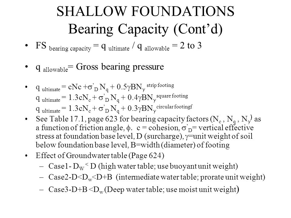 SHALLOW FOUNDATIONS Bearing Capacity (Cont'd)
