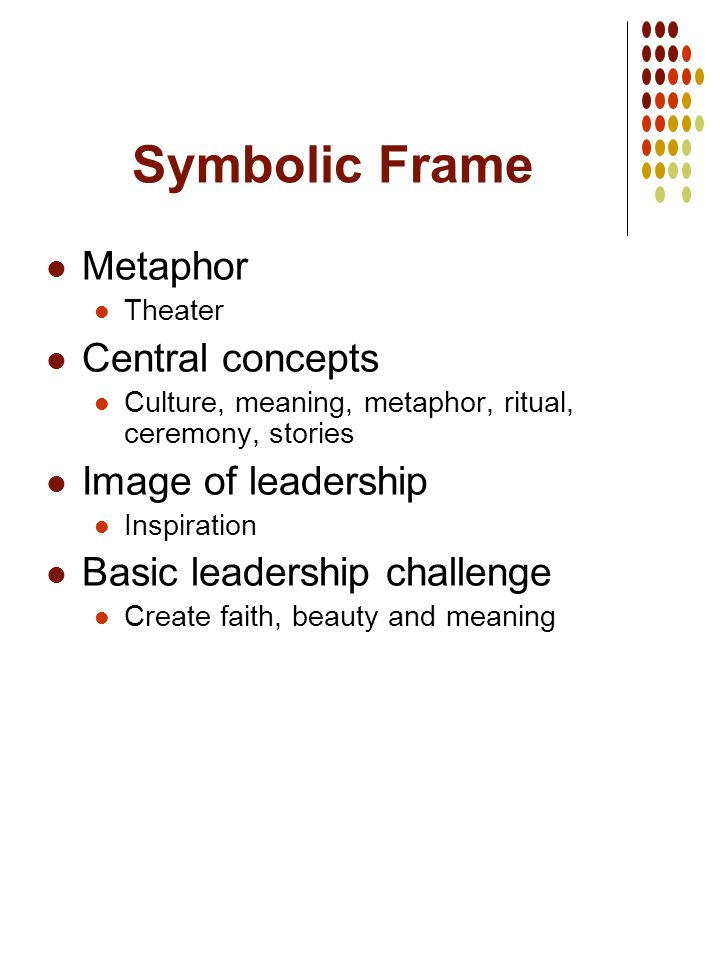 The Symbolic Frame Understanding Culture Ppt Download