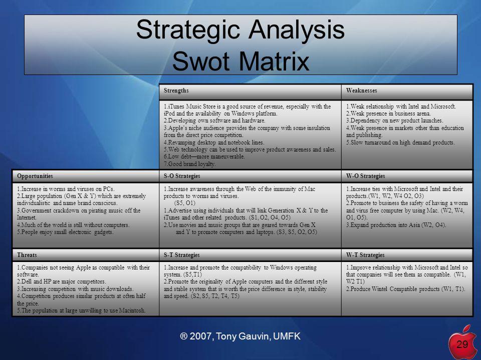 intel swot analysis 2012