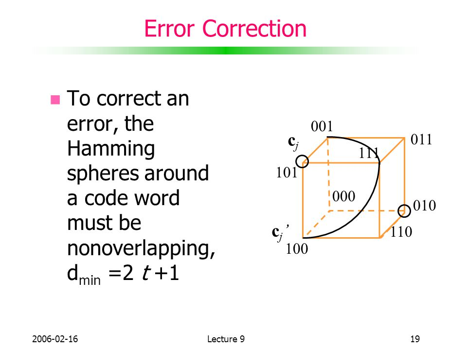 Error Correction To correct an error, the Hamming spheres around a code word must be nonoverlapping, dmin =2 t +1.