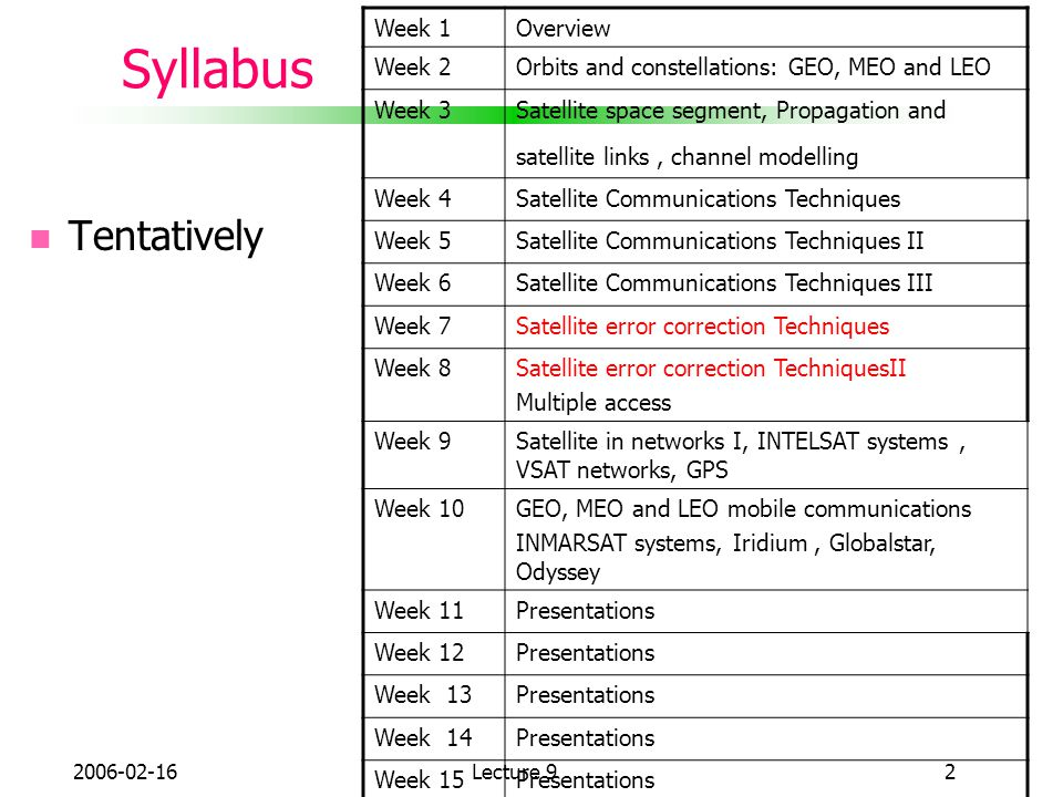 Syllabus Tentatively Week 1 Overview Week 2