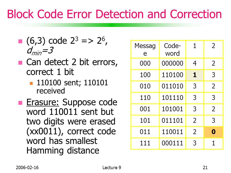 Block Code Error Detection and Correction
