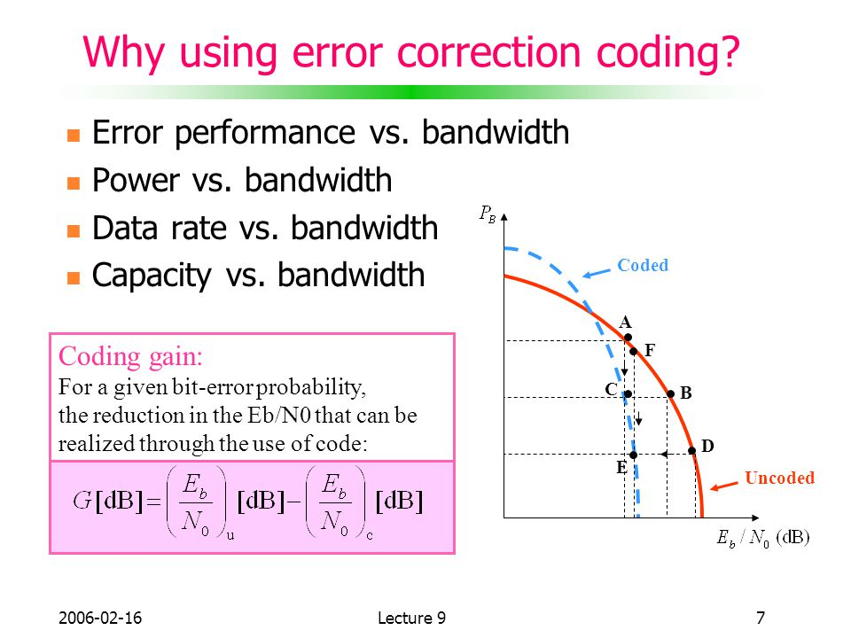Why using error correction coding