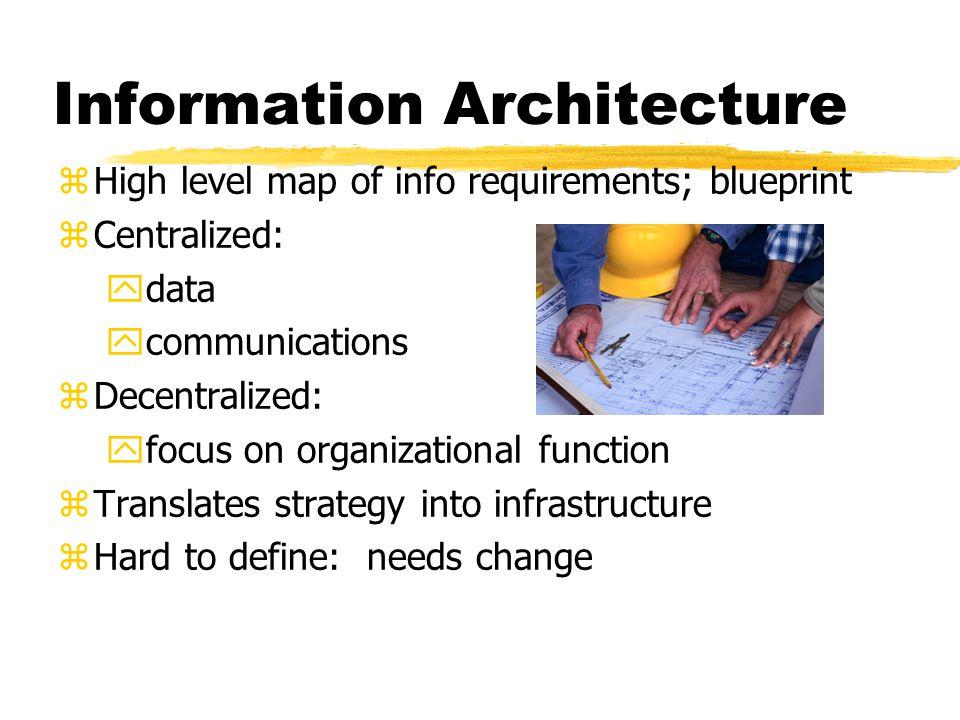 Architecture infrastructure ppt download information architecture malvernweather Gallery