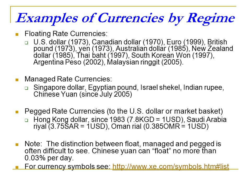 Australian Currency Symbol Images Meaning Of This Symbol