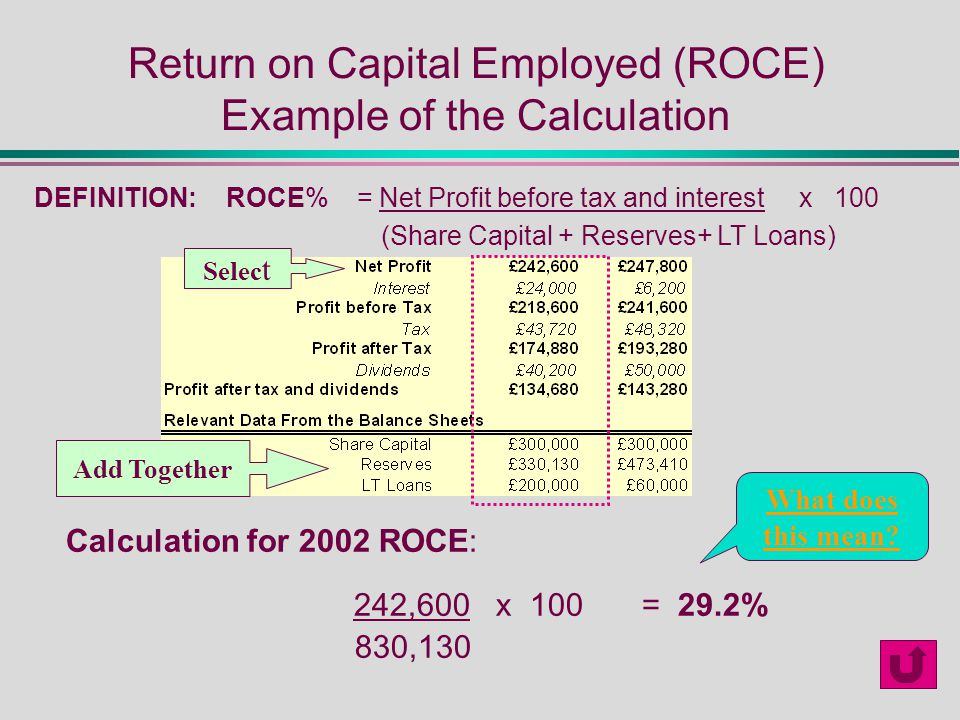 Return on capital employed formula for banks best photos about.
