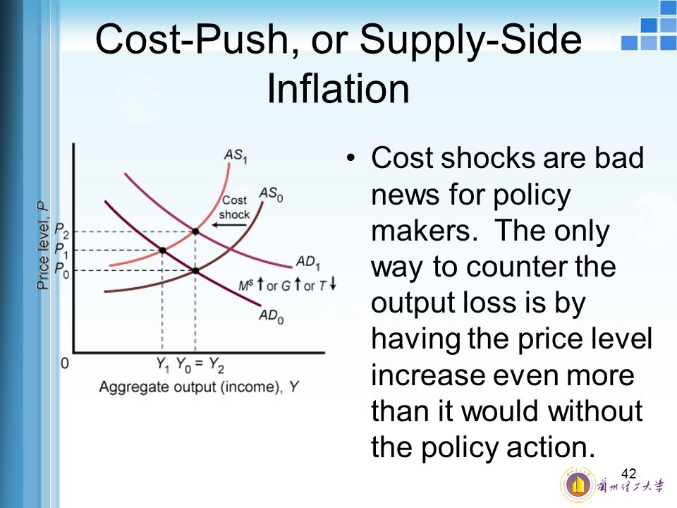 Cost-Push, or Supply-Side Inflation