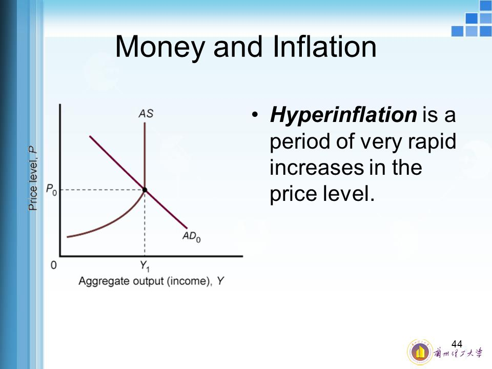 Money and Inflation Hyperinflation is a period of very rapid increases in the price level.