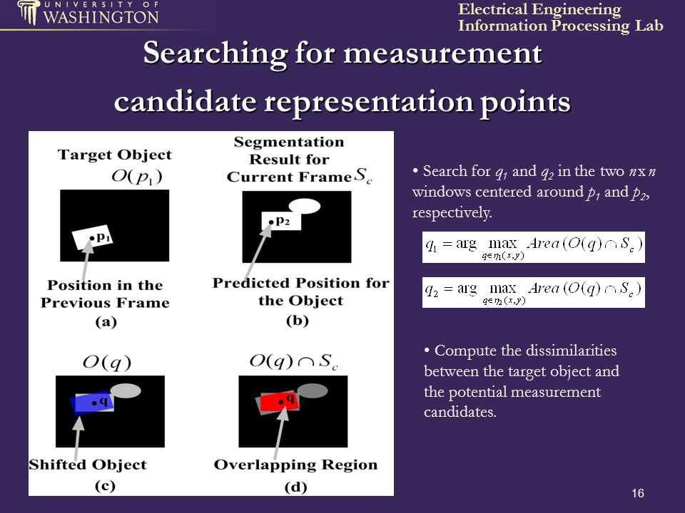 Searching for measurement candidate representation points