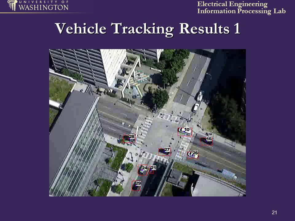 Vehicle Tracking Results 1